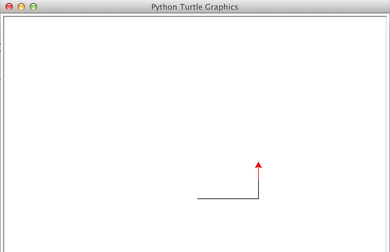 Retrocomputing and Python: import turtle – Marco Bonzanini